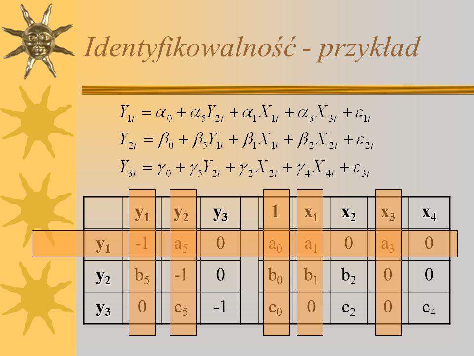 Identyfikowalność - przykład y1y1y1y1 y2y2y2y2 y3y3y3y31 x1x1x1x1 x2x2x2x2 x3x3x3x3 x4x4x4x4 y1y1y1y1 a5a5 0a0a0 a1a1 0a3a3 0 y2y2y2y2 b5b5 0b0b0 b1b1
