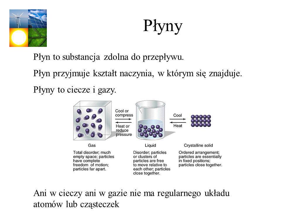 Płyny Płyny to ciecze i gazy. Płyn to substancja zdolna do przepływu. Płyn przyjmuje kształt naczynia, w którym się znajduje. Ani w cieczy ani w gazie