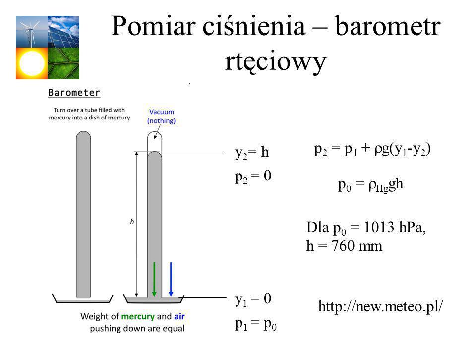 Pomiar ciśnienia – barometr rtęciowy p 0 = Hg gh p 2 = p 1 + g(y 1 -y 2 ) y 1 = 0 y 2 = h p 1 = p 0 p 2 = 0 Dla p 0 = 1013 hPa, h = 760 mm http://new.