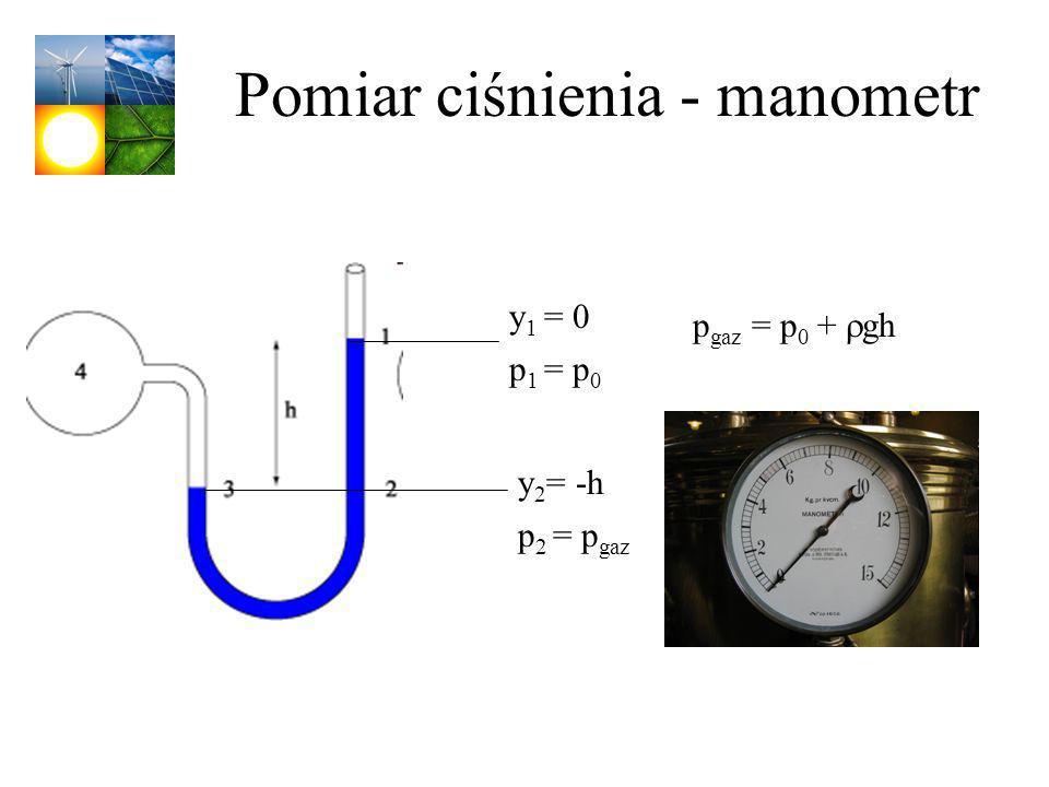 Pomiar ciśnienia - manometr p gaz = p 0 + gh y 1 = 0 y 2 = -h p 1 = p 0 p 2 = p gaz