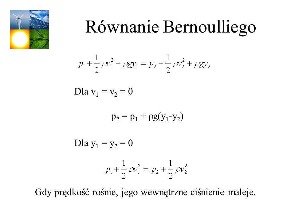 Równanie Bernoulliego p 2 = p 1 + g(y 1 -y 2 ) Dla v 1 = v 2 = 0 Dla y 1 = y 2 = 0 Gdy prędkość rośnie, jego wewnętrzne ciśnienie maleje.