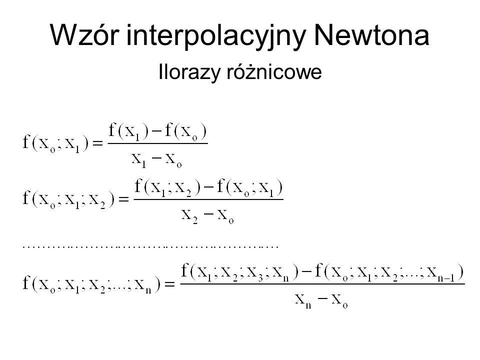 Wzór interpolacyjny Newtona Ilorazy różnicowe