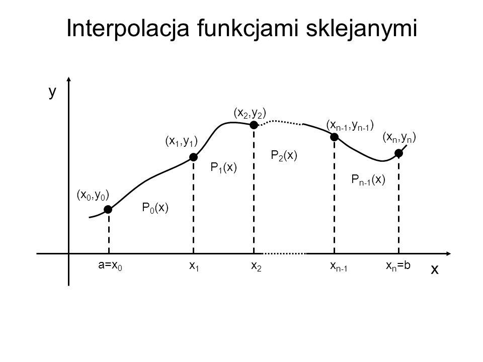 Interpolacja funkcjami sklejanymi a=x 0 x1x1 x2x2 x n-1 x n =b x y (x 0,y 0 ) (x 1,y 1 ) (x 2,y 2 ) (x n-1,y n-1 ) (x n,y n ) P 0 (x) P 1 (x) P 2 (x)