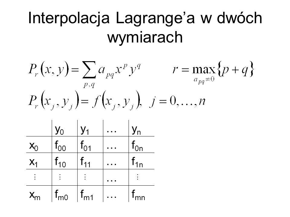 Interpolacja Lagrangea w dwóch wymiarach y0y0 y1y1 …ynyn x0x0 f 00 f 01 …f 0n x1x1 f 10 f 11 …f 1n … xmxm f m0 f m1 …f mn
