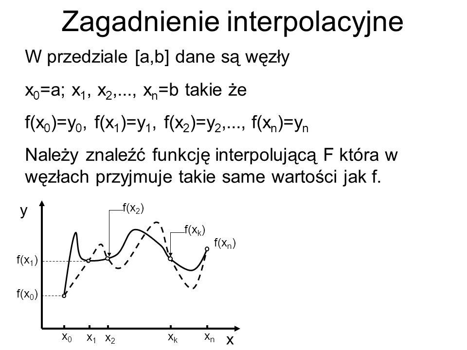 Zagadnienie interpolacyjne x0x0 x1x1 x2x2 xkxk xnxn f(x 0 ) f(x 1 ) f(x 2 ) f(x k ) f(x n ) x y W przedziale [a,b] dane są węzły x 0 =a; x 1, x 2,...,
