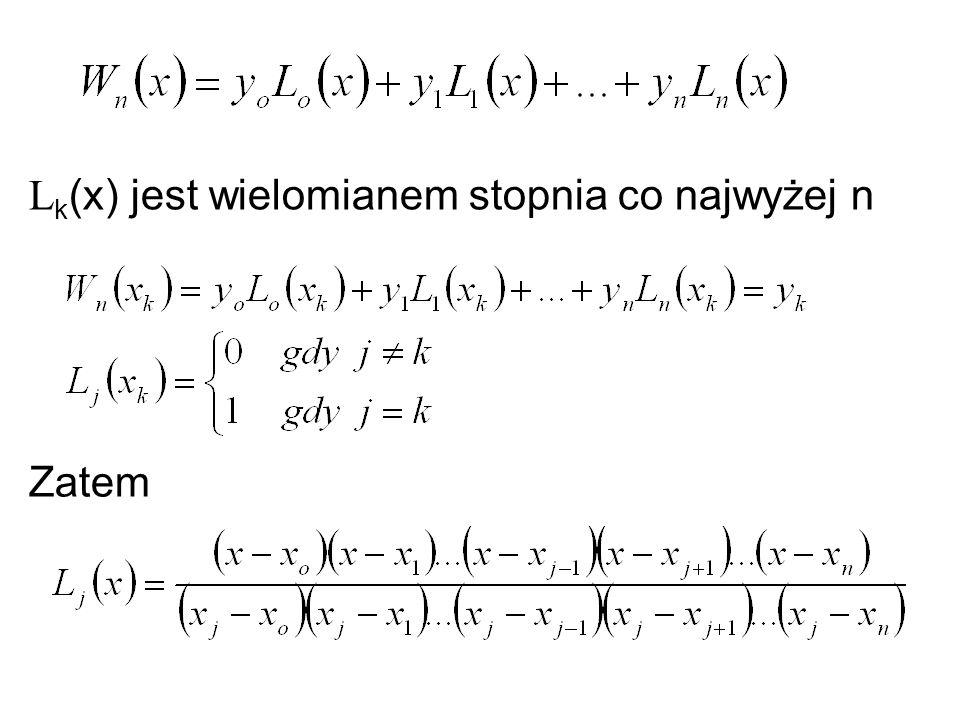 L k (x) jest wielomianem stopnia co najwyżej n Zatem