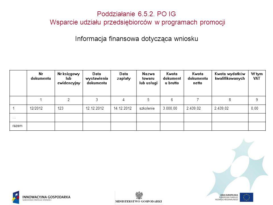 Poddziałanie 6.5.2. PO IG Wsparcie udziału przedsiębiorców w programach promocji Informacja finansowa dotycząca wniosku Nr dokumentu Nr księgowy lub e