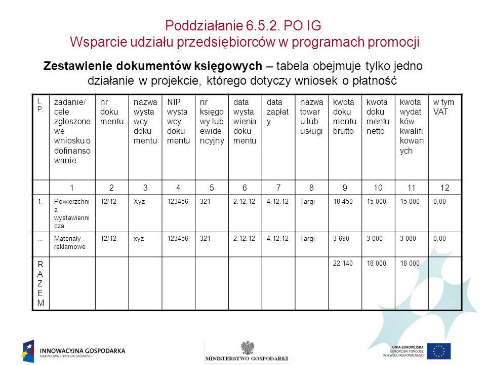 Poddziałanie 6.5.2. PO IG Wsparcie udziału przedsiębiorców w programach promocji Zestawienie dokumentów księgowych – tabela obejmuje tylko jedno dział