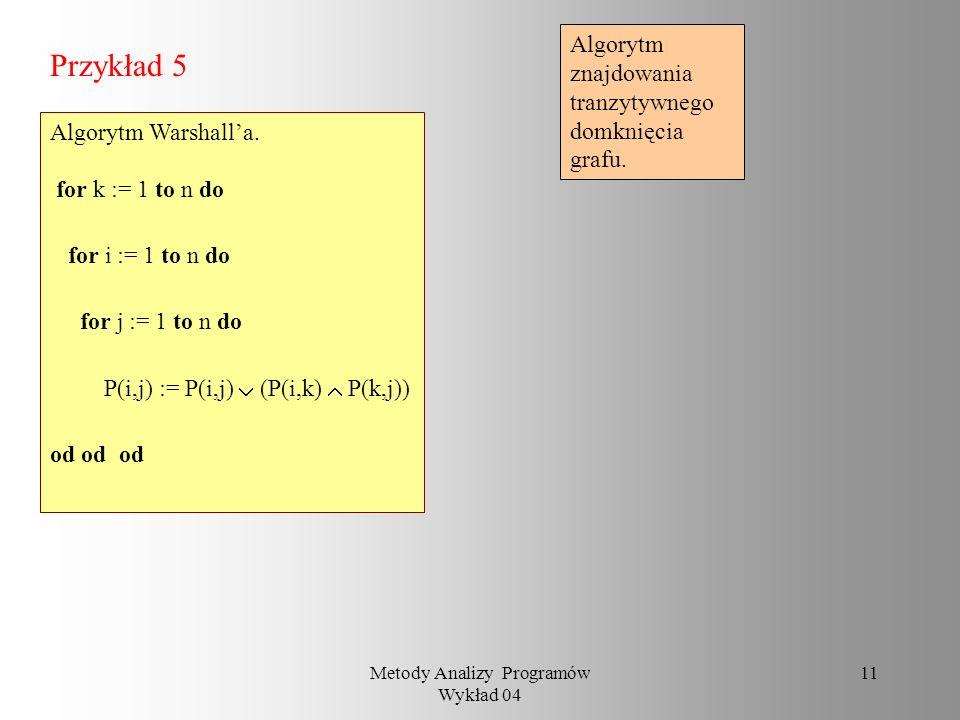 Metody Analizy Programów Wykład 04 10 Twierdzenie Jeżeli program P jest częściowo poprawny ze względu na specyfikację Fakt, że program jest częściowo