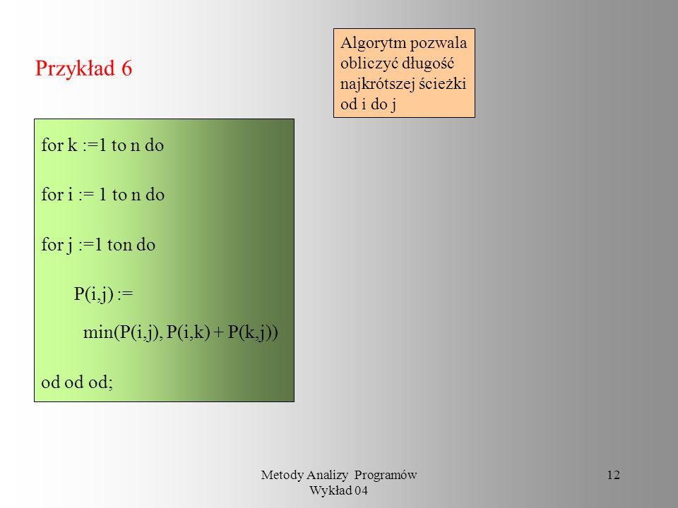 Metody Analizy Programów Wykład 04 11 Przykład 5 Algorytm znajdowania tranzytywnego domknięcia grafu. Algorytm Warshalla. for k := 1 to n do for i :=