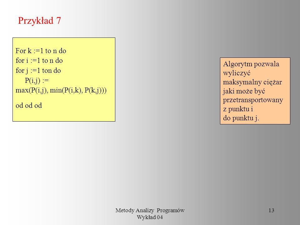 Metody Analizy Programów Wykład 04 12 Przykład 6 Algorytm pozwala obliczyć długość najkrótszej ścieżki od i do j for k :=1 to n do for i := 1 to n do