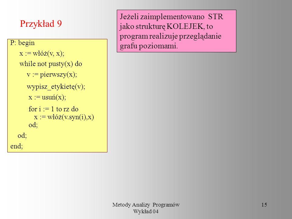 Metody Analizy Programów Wykład 04 14 Przykład 8 Niech V będzie zbiorem wierzchołków pewnego skończonego, etykietowanego drzewa rzędu rz, o korzeniu w