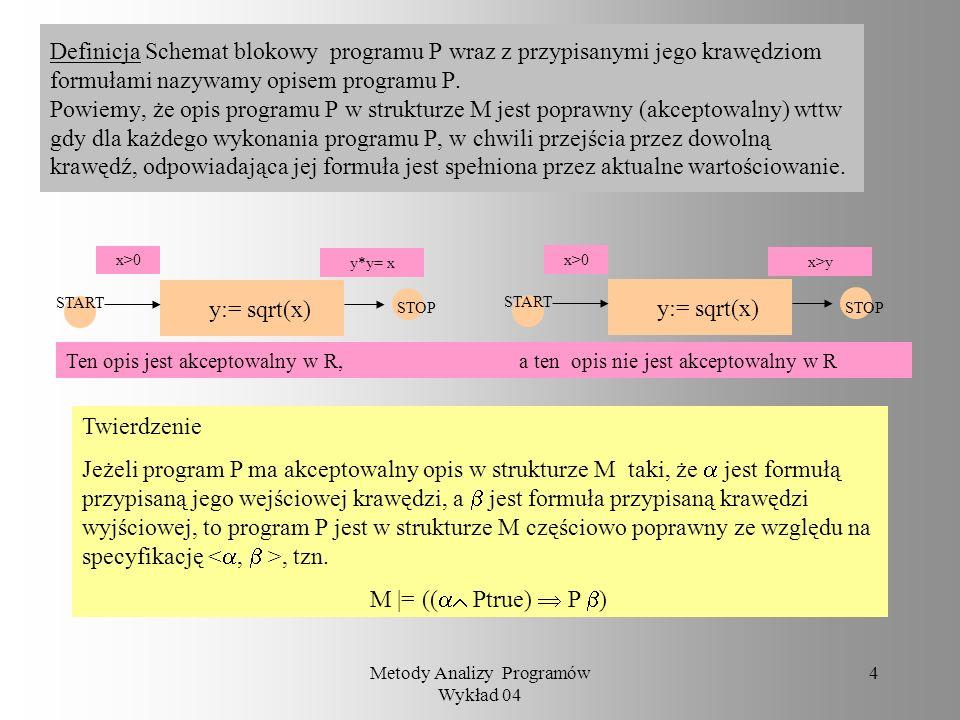 Metody Analizy Programów Wykład 04 3 Metoda Floyda Floyd (1967) : Podzielić program na jak najmniejsze moduły, których częściowa poprawność jest łatwa