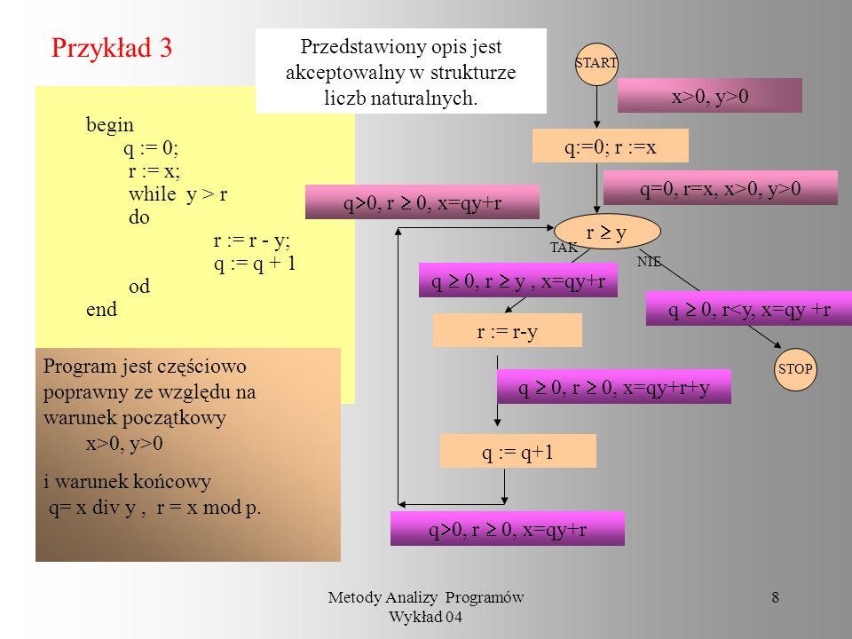 Metody Analizy Programów Wykład 04 7 c.d. Konstrukcja akceptowalnego opisu programu. Niech będzie akceptowalny opis programu P1 w strukturze M START S