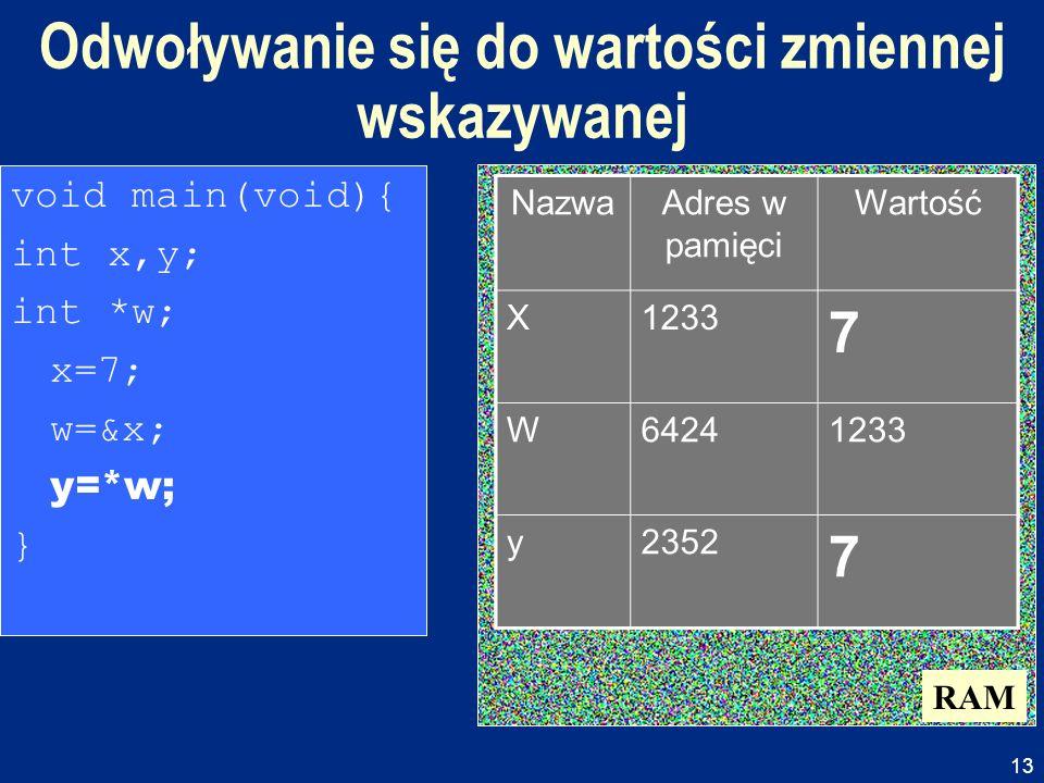 13 Void main(void){ int x,y; int *w; x=7; w=&x; y=*w; } Void main(void){ int x,y; int *w; x=7; w=&x; y=*w ; } void main(void){ int x,y; int *w; x=7; w=&x; y=*w; } Odwoływanie się do wartości zmiennej wskazywanej RAM NazwaAdres w pamięci Wartość X1233 7 W64241233 y2352 .