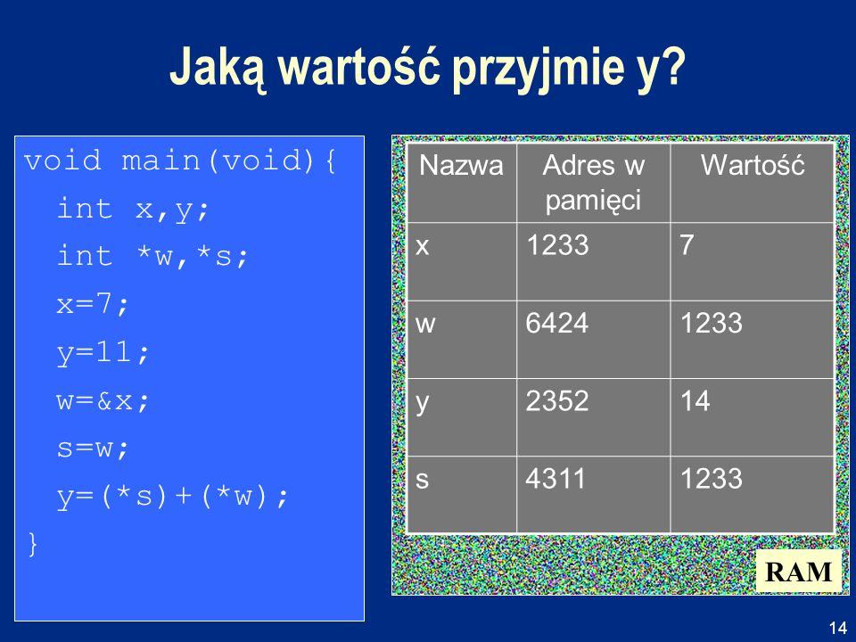 14 Jaką wartość przyjmie y? RAM NazwaAdres w pamięci Wartość x12337 w64241233 y235214 s43111233 void main(void){ int x,y; int *w,*s; x=7; y=11; w=&x;