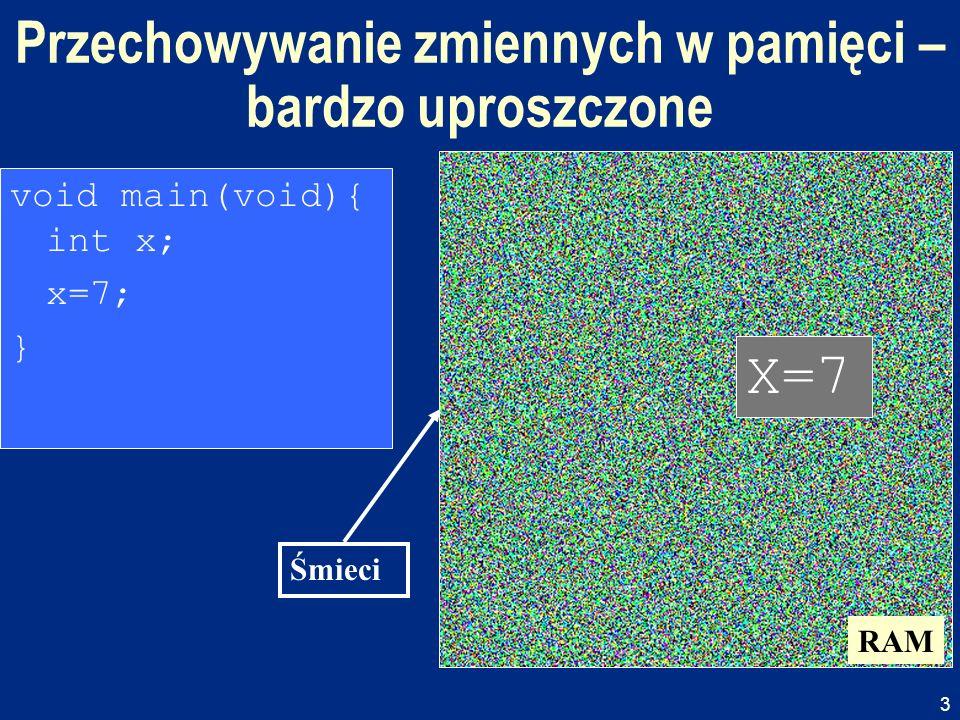 3 Przechowywanie zmiennych w pamięci – bardzo uproszczone void main(void){ int x; x=7; } RAM X=7 Śmieci