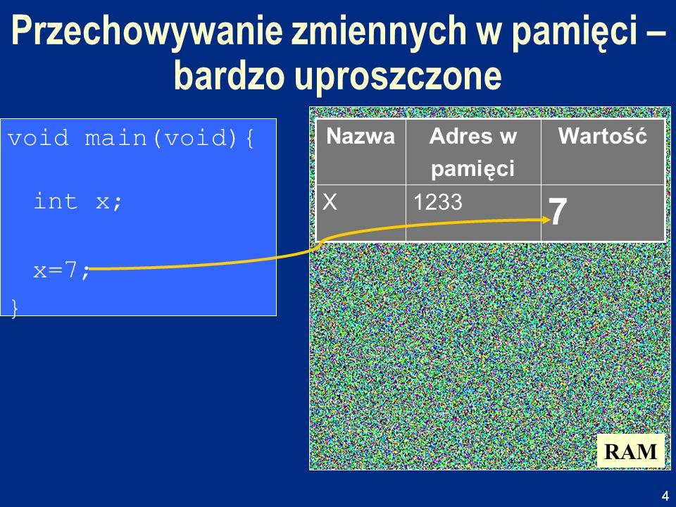 4 RAM Void main(void){ int x; Wartość 1233X Adres w pamięci Nazwa Przechowywanie zmiennych w pamięci – bardzo uproszczone void main(void){ int x; x=7;