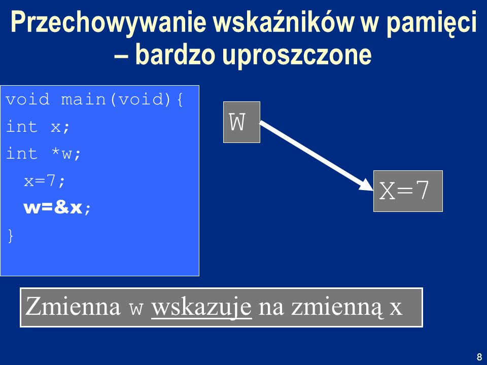 8 Przechowywanie wskaźników w pamięci – bardzo uproszczone void main(void){ int x; int *w; x=7; w=&x ; } Zmienna w wskazuje na zmienną x W X=7