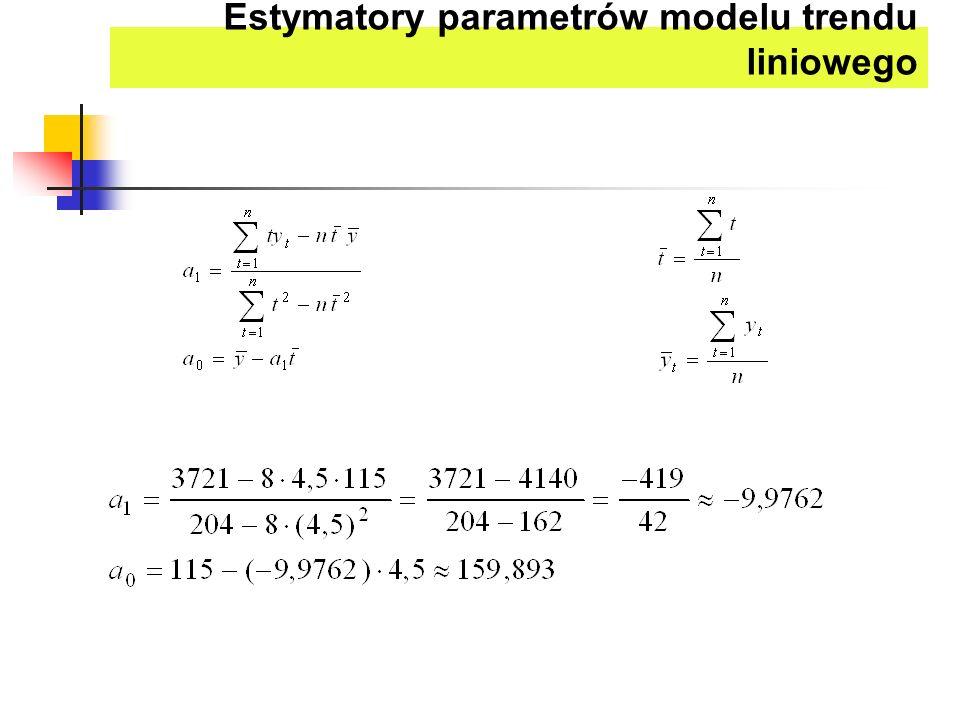Estymatory parametrów modelu trendu liniowego