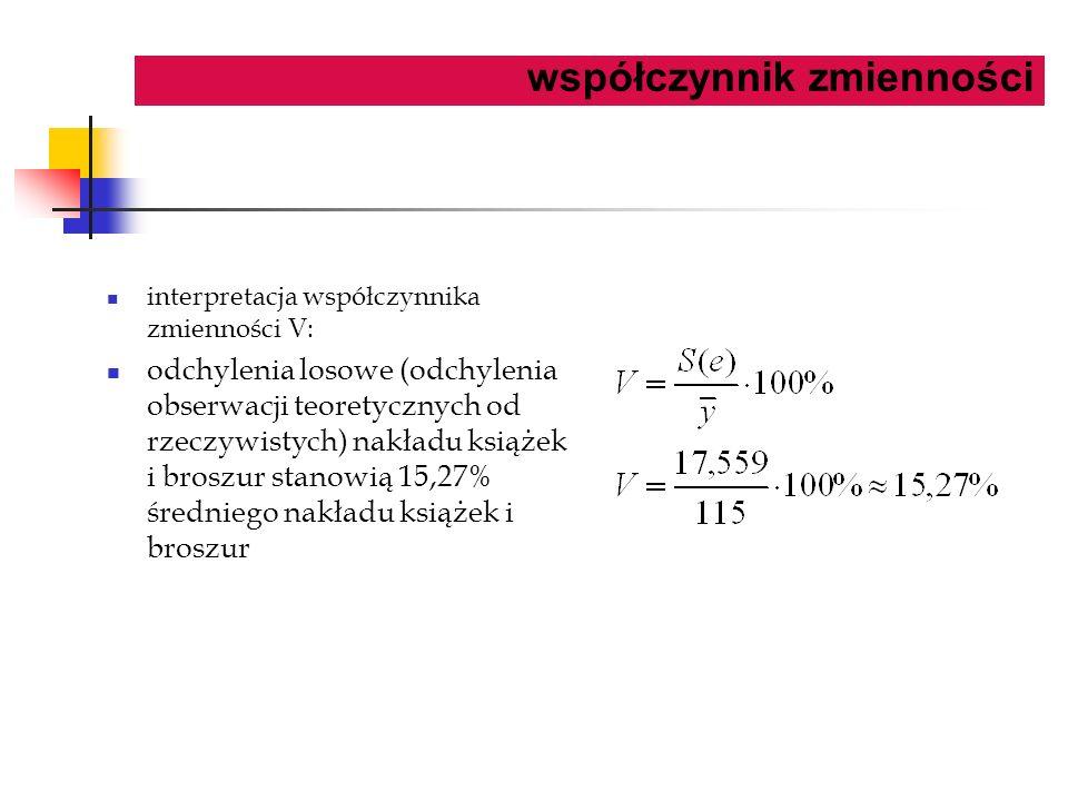 współczynnik zmienności interpretacja współczynnika zmienności V: odchylenia losowe (odchylenia obserwacji teoretycznych od rzeczywistych) nakładu ksi