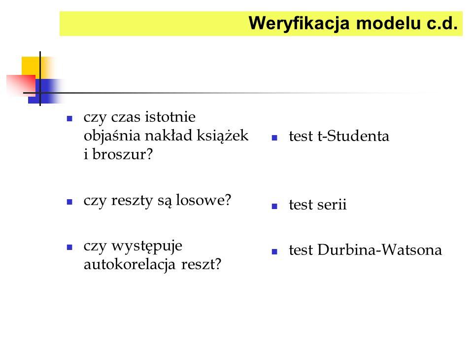 Weryfikacja modelu c.d. czy czas istotnie objaśnia nakład książek i broszur? czy reszty są losowe? czy występuje autokorelacja reszt? test t-Studenta
