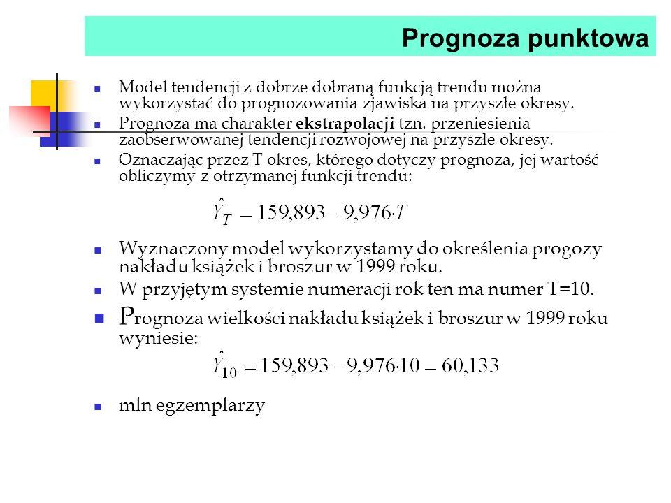 Prognoza punktowa Model tendencji z dobrze dobraną funkcją trendu można wykorzystać do prognozowania zjawiska na przyszłe okresy. Prognoza ma charakte