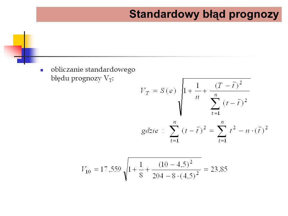 Standardowy błąd prognozy obliczanie standardowego błędu prognozy V T :