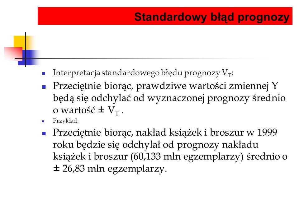 Standardowy błąd prognozy Interpretacja standardowego błędu prognozy V T : Przeciętnie biorąc, prawdziwe wartości zmiennej Y będą się odchylać od wyzn