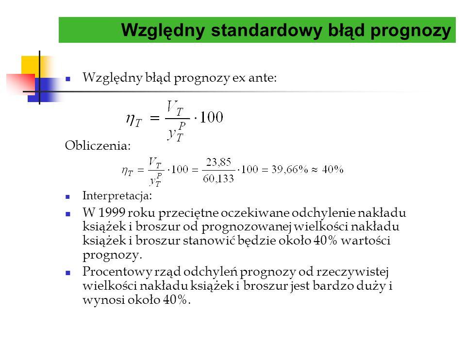 Względny standardowy błąd prognozy Względny błąd prognozy ex ante: Obliczenia: Interpretacja : W 1999 roku przeciętne oczekiwane odchylenie nakładu ks