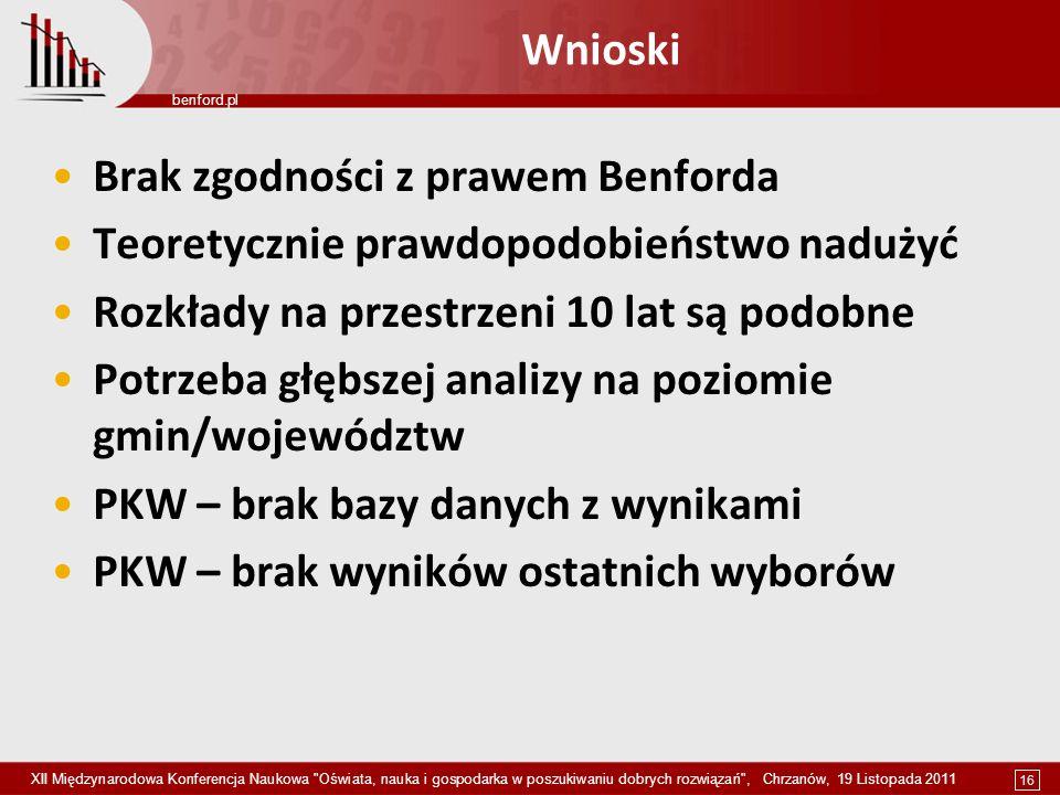 16 benford.pl XII Międzynarodowa Konferencja Naukowa