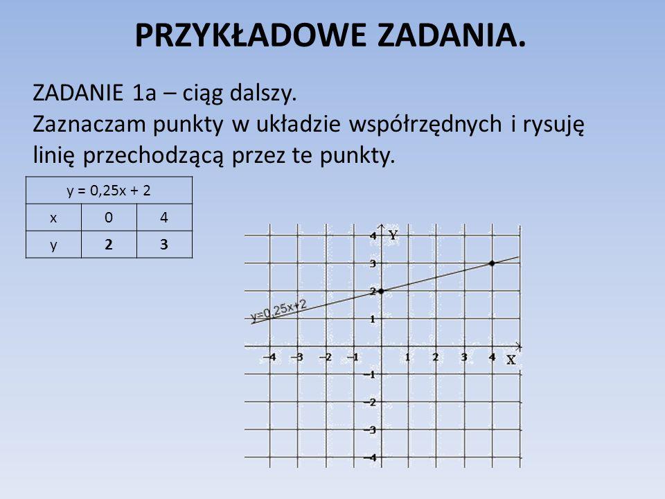 PRZYKŁADOWE ZADANIA. ZADANIE 1a – ciąg dalszy. Zaznaczam punkty w układzie współrzędnych i rysuję linię przechodzącą przez te punkty. y = 0,25x + 2 x0