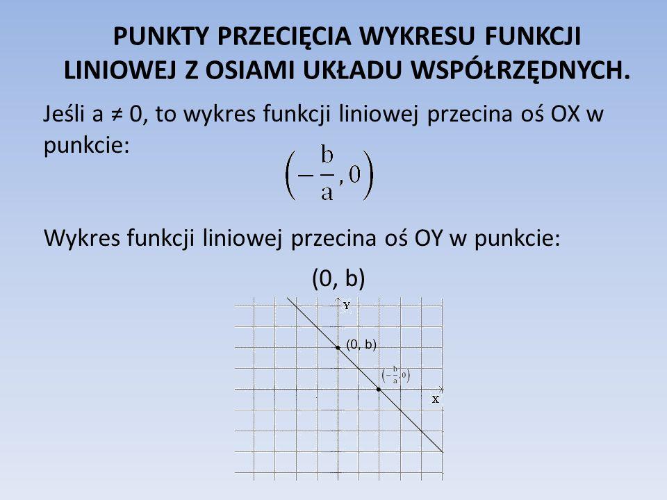 PUNKTY PRZECIĘCIA WYKRESU FUNKCJI LINIOWEJ Z OSIAMI UKŁADU WSPÓŁRZĘDNYCH. Jeśli a 0, to wykres funkcji liniowej przecina oś OX w punkcie: Wykres funkc
