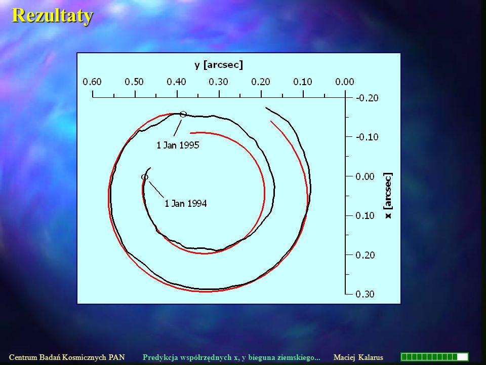 Centrum Badań Kosmicznych PAN Predykcja współrzędnych x, y bieguna ziemskiego... Maciej Kalarus Rezultaty