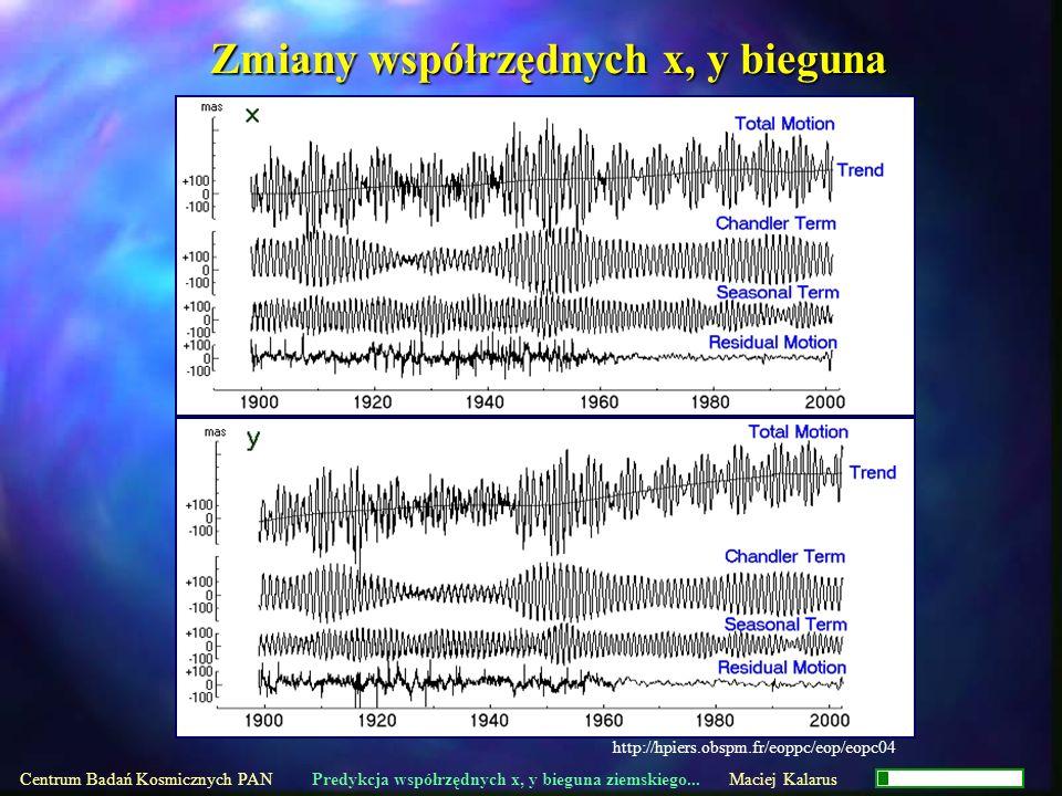 Zmiany współrzędnych x, y bieguna Centrum Badań Kosmicznych PAN Predykcja współrzędnych x, y bieguna ziemskiego... Maciej Kalarus http://hpiers.obspm.