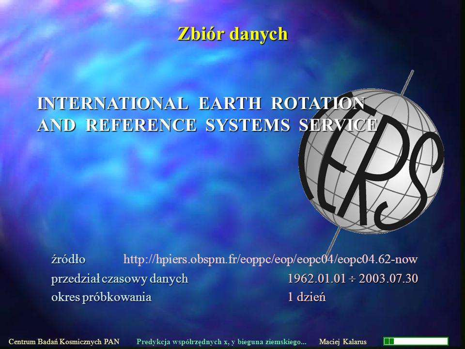 przedział czasowy danych 1962.01.01 2003.07.30 okres próbkowania 1 dzień Zbiór danych INTERNATIONAL EARTH ROTATION AND REFERENCE SYSTEMS SERVICE źródł