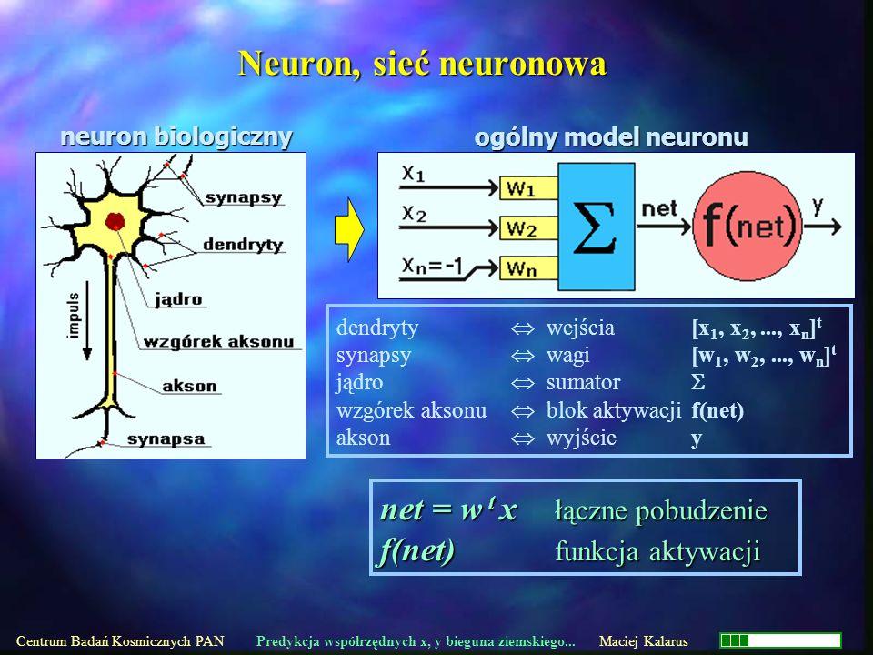 Neuron, sieć neuronowa neuron biologiczny ogólny model neuronu net = w t x łączne pobudzenie f(net) funkcja aktywacji dendryty wejścia [x 1, x 2,...,