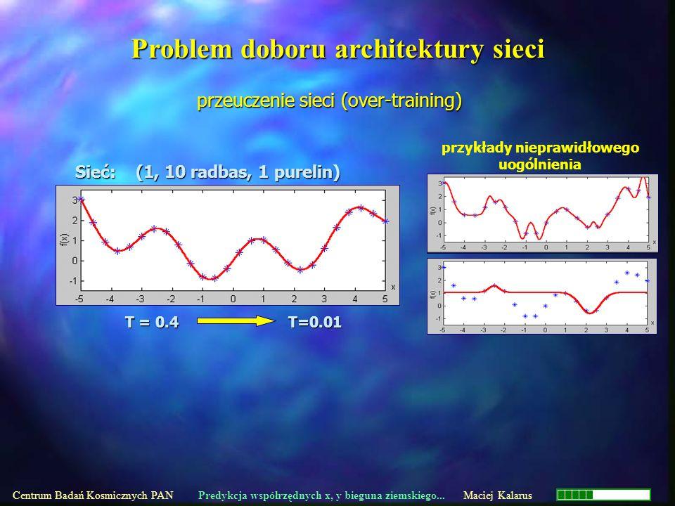 Problem doboru architektury sieci przeuczenie sieci (over-training) T = 0.4 T=0.01 Sieć: (1, 10 radbas, 1 purelin) przykłady nieprawidłowego uogólnien