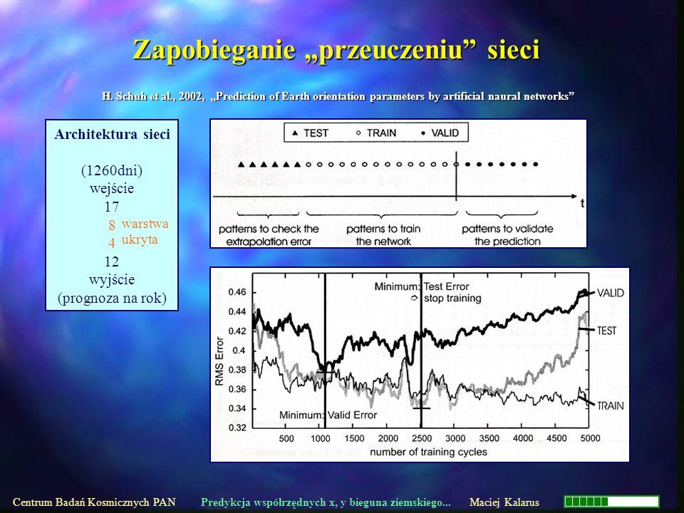 Centrum Badań Kosmicznych PAN Predykcja współrzędnych x, y bieguna ziemskiego... Maciej Kalarus Zapobieganie przeuczeniu sieci H. Schuh et al., 2002,