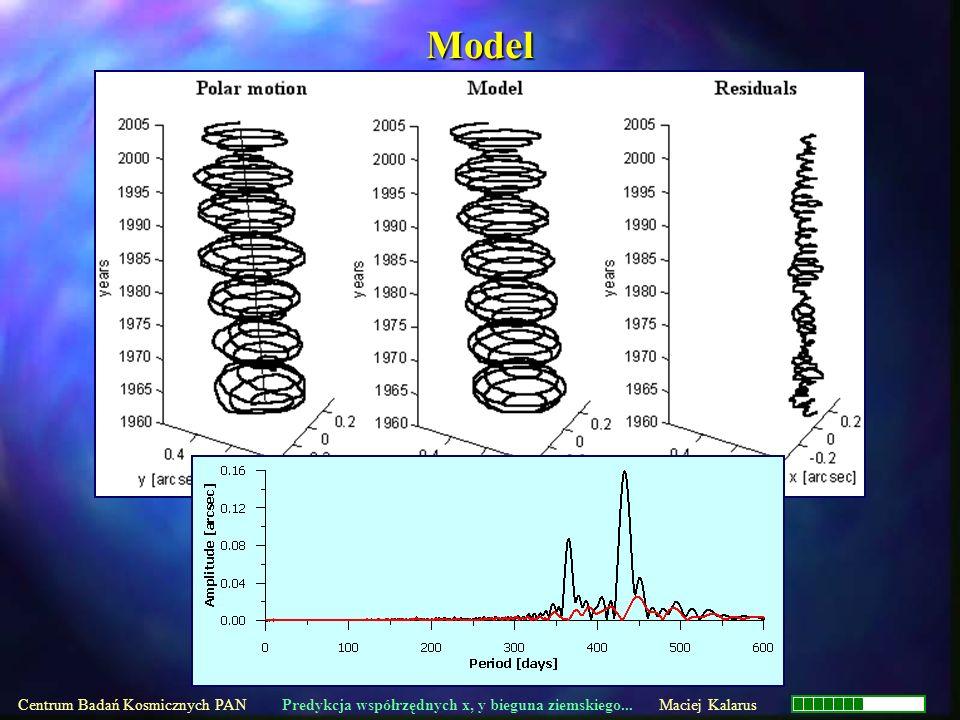 Model Centrum Badań Kosmicznych PAN Predykcja współrzędnych x, y bieguna ziemskiego... Maciej Kalarus