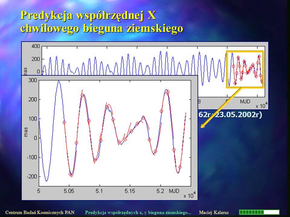 Predykcja współrzędnej X chwilowego bieguna ziemskiego n współrzędna X bieguna ziemskiego (01.01.1962r 23.05.2002r) n prognozy na 100 dni Centrum Bada