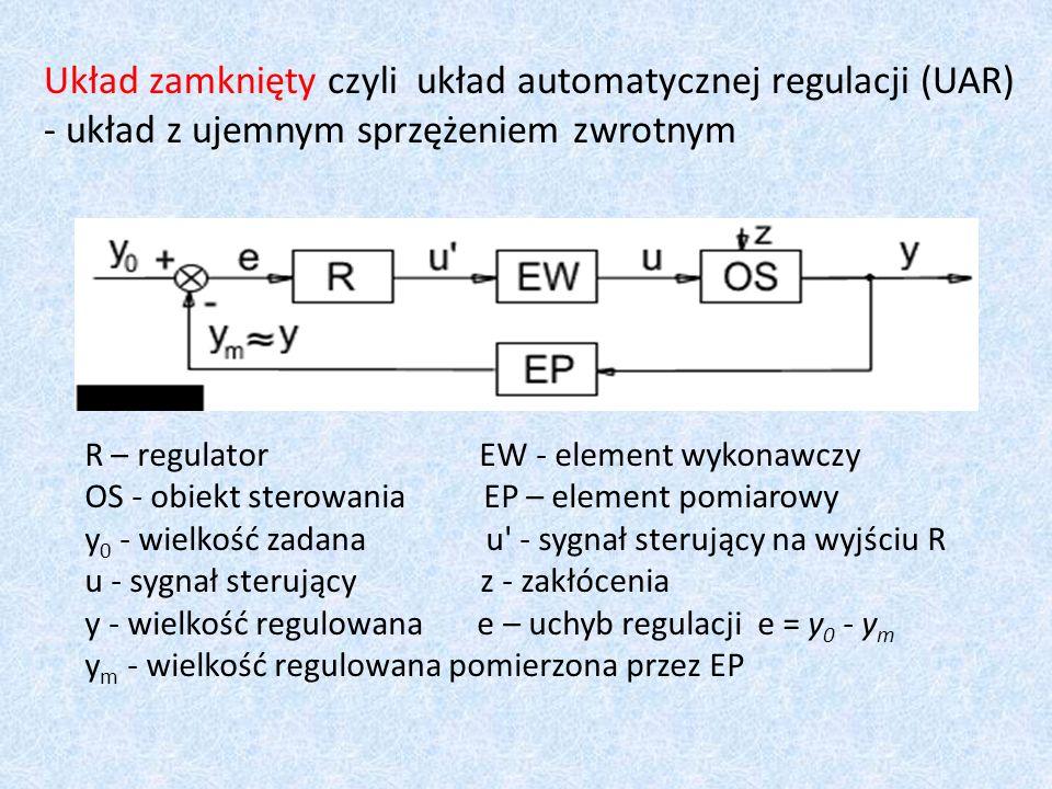 Układ zamknięty czyli układ automatycznej regulacji (UAR) - układ z ujemnym sprzężeniem zwrotnym R – regulator EW - element wykonawczy OS - obiekt ste