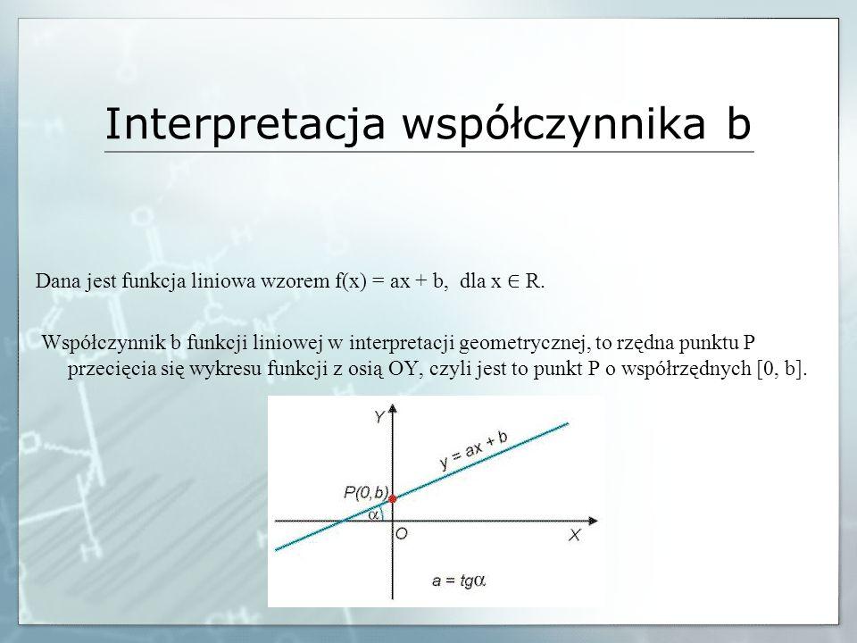 Interpretacja współczynnika b Dana jest funkcja liniowa wzorem f(x) = ax + b, dla x R. Współczynnik b funkcji liniowej w interpretacji geometrycznej,