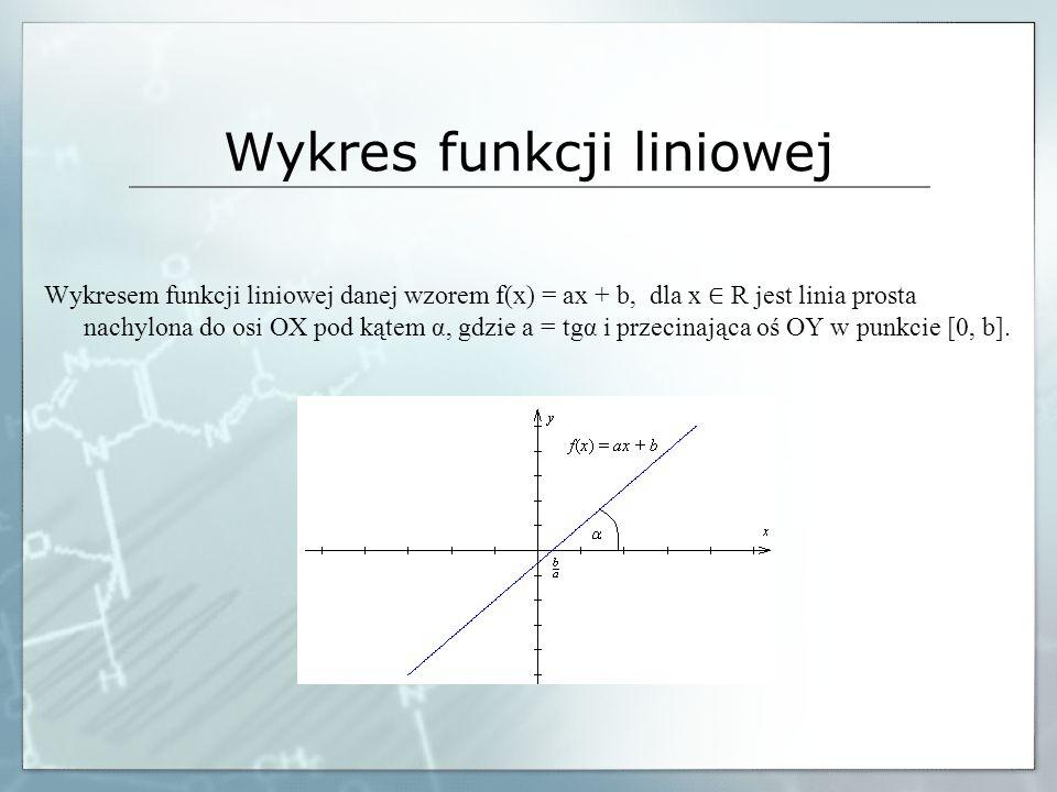 Wykres funkcji liniowej Wykresem funkcji liniowej danej wzorem f(x) = ax + b, dla x R jest linia prosta nachylona do osi OX pod kątem α, gdzie a = tgα