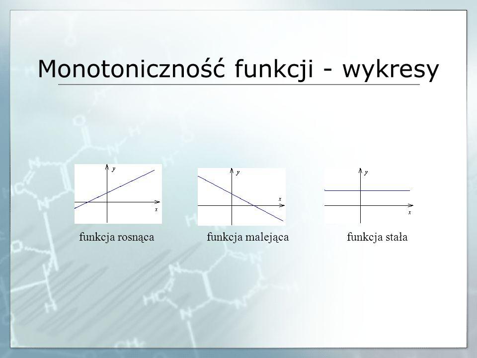 Monotoniczność funkcji - wykresy funkcja rosnąca funkcja malejącafunkcja stała