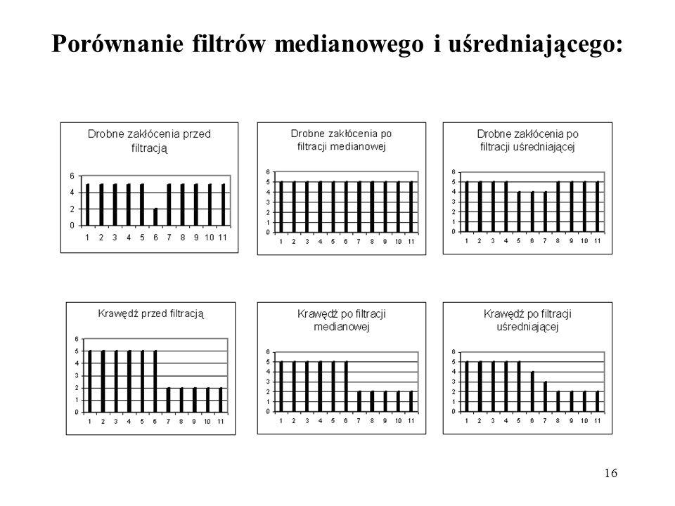 16 Porównanie filtrów medianowego i uśredniającego:
