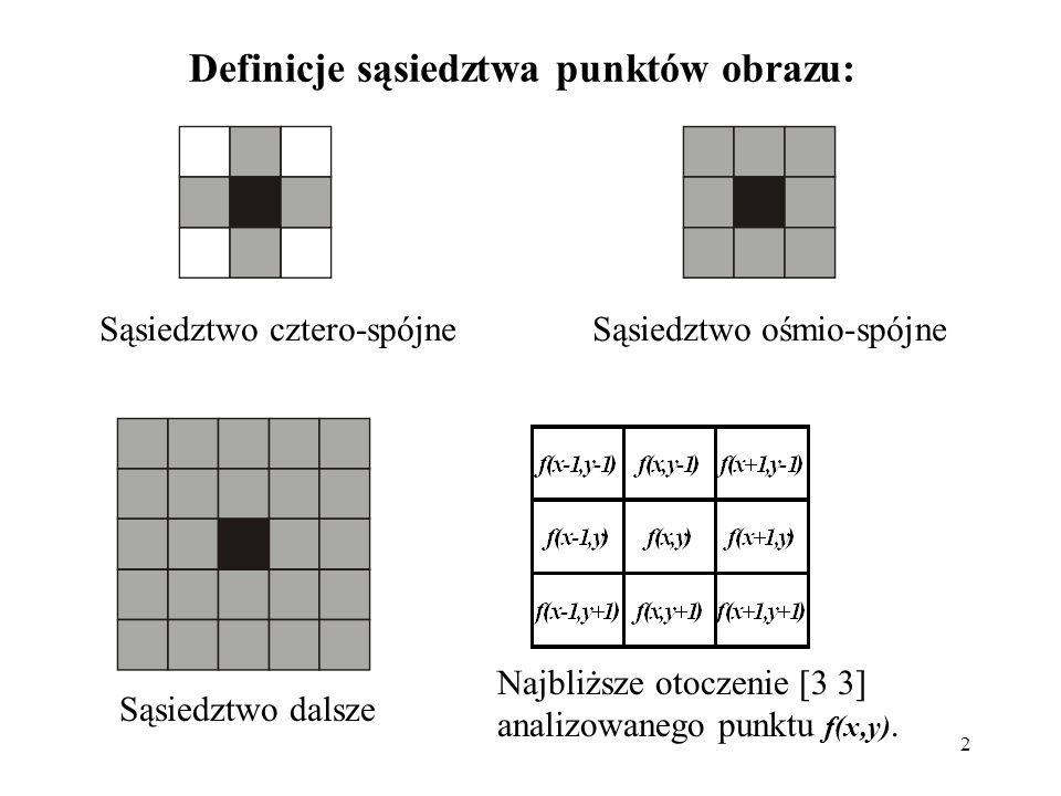 2 Definicje sąsiedztwa punktów obrazu: Sąsiedztwo cztero-spójne Sąsiedztwo ośmio-spójne Sąsiedztwo dalsze Najbliższe otoczenie [3 3] analizowanego pun