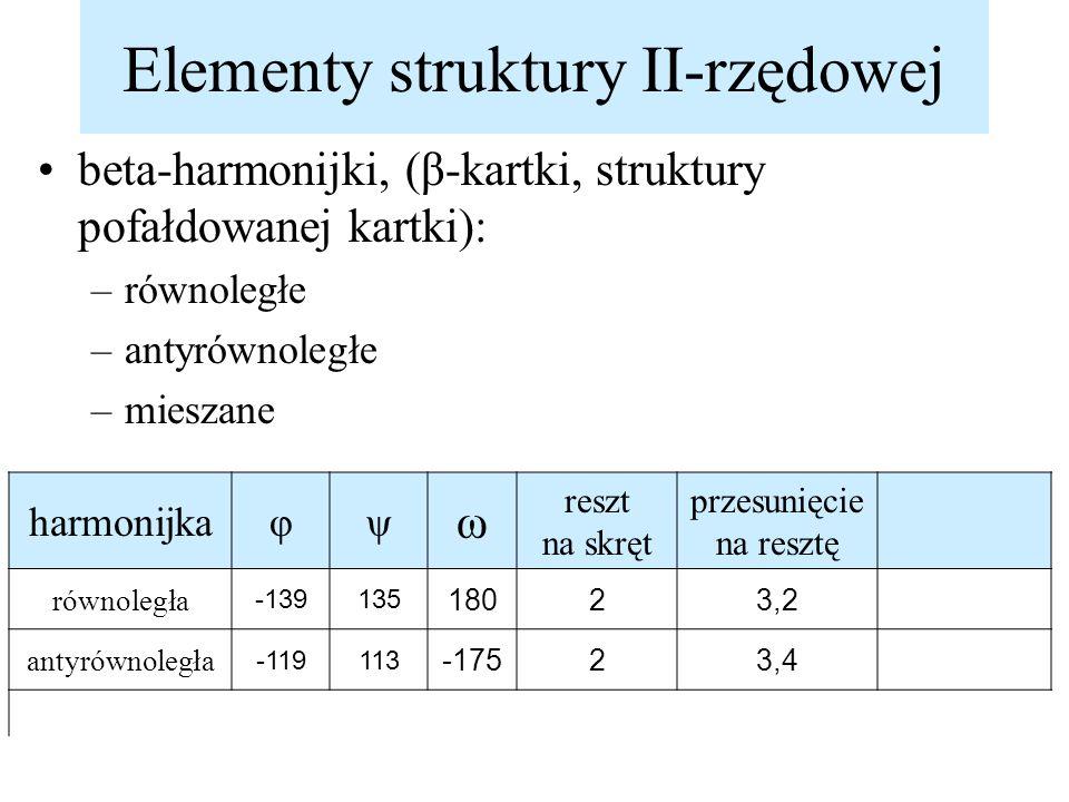 Elementy struktury II-rzędowej beta-harmonijki, (β-kartki, struktury pofałdowanej kartki): –równoległe –antyrównoległe –mieszane harmonijkaφψ ω reszt