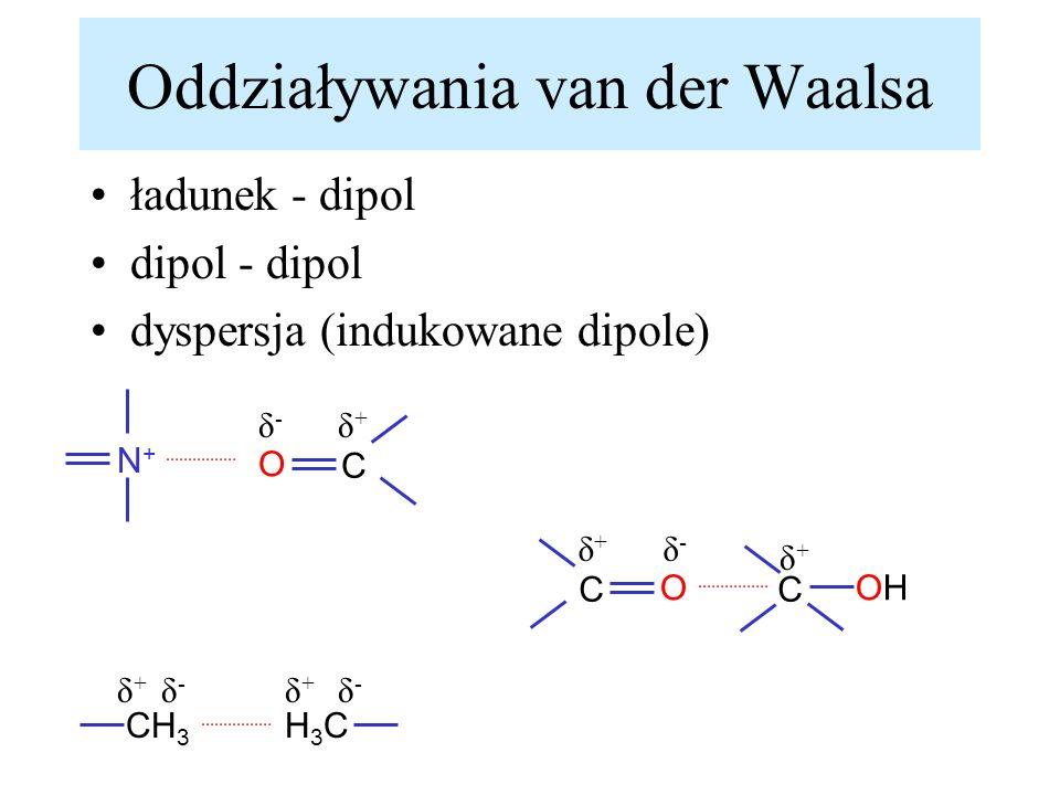 Oddziaływania van der Waalsa ładunek - dipol dipol - dipol dyspersja (indukowane dipole) N+N+ O C δ-δ- δ+δ+ O C δ-δ- δ+δ+ C OHOH δ+δ+ CH 3 H3CH3C δ-δ-