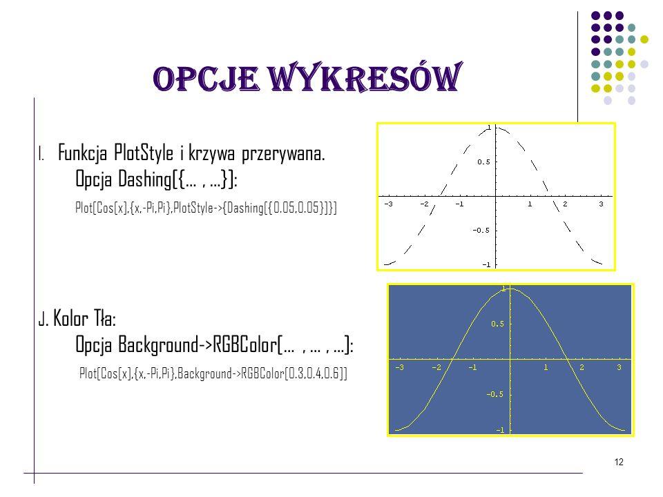 12 Opcje Wykresów I. Funkcja PlotStyle i krzywa przerywana. Opcja Dashing[{…, …}]: Plot[Cos[x],{x,-Pi,Pi},PlotStyle->{Dashing[{0.05,0.05}]}] J. Kolor